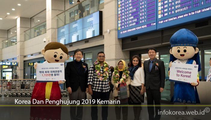 Korea Dan Penghujung 2019 Kemarin